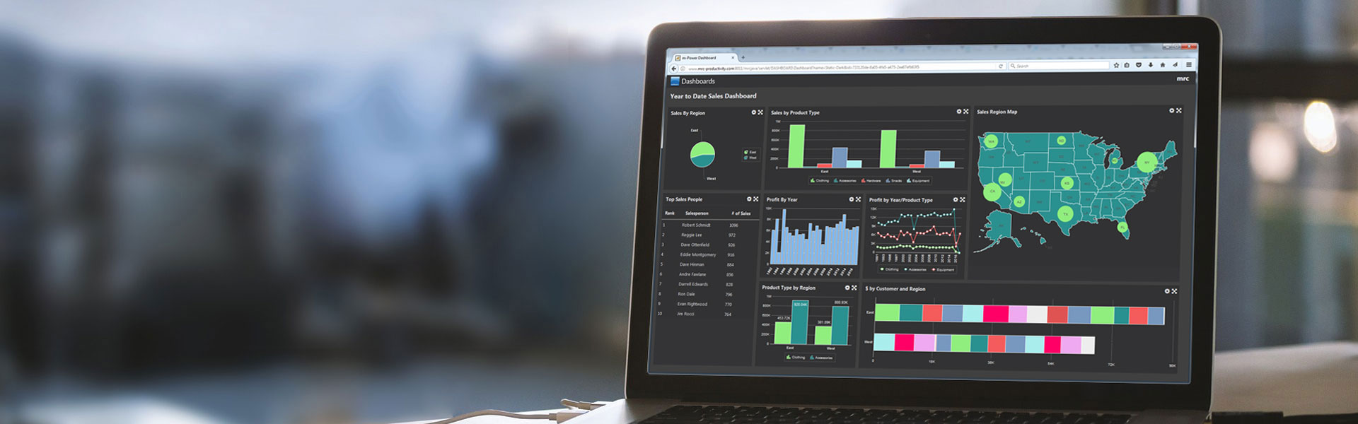 Dashboard features needed in reporting software
