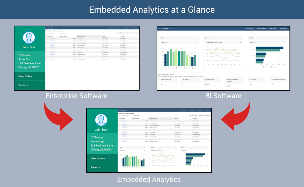 Embedded analytics illustration