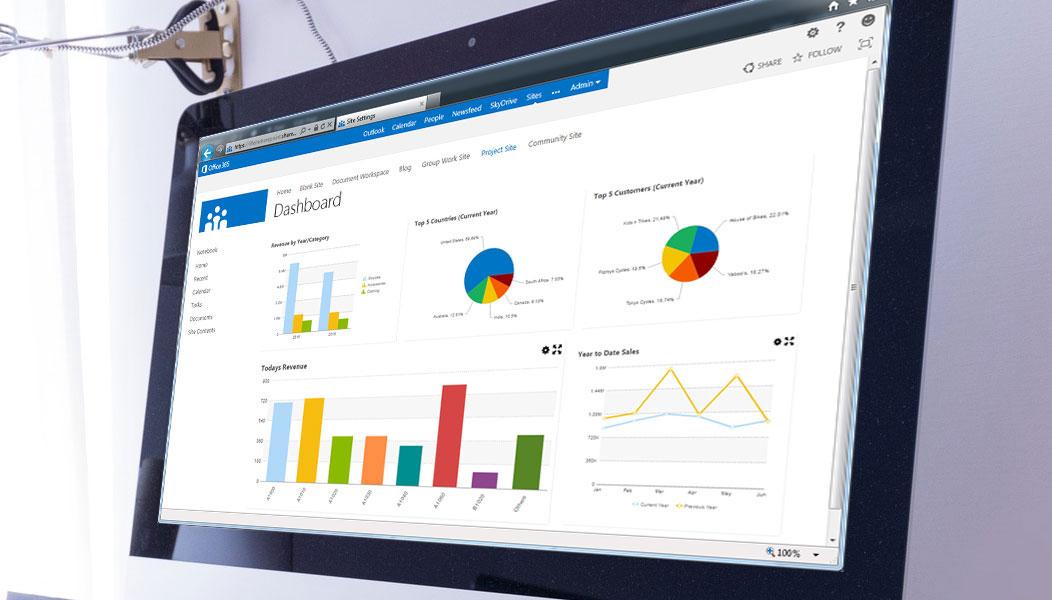 Embedded Analytics