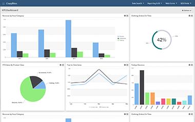 KPI Dashboard Demo