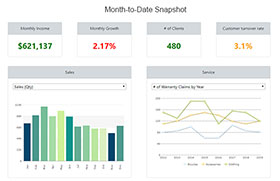 Create Business Intelligence Apps with m-Power