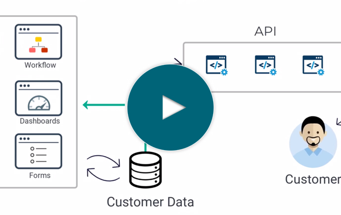 Create a RESTful API in 5 minutes