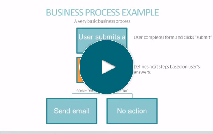 Automate your business processes with m-Power