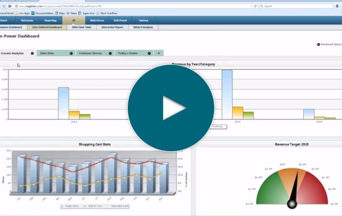 Dashboards 101: How to create effective dashboards