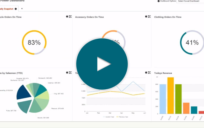How to deliver real-time data across your business