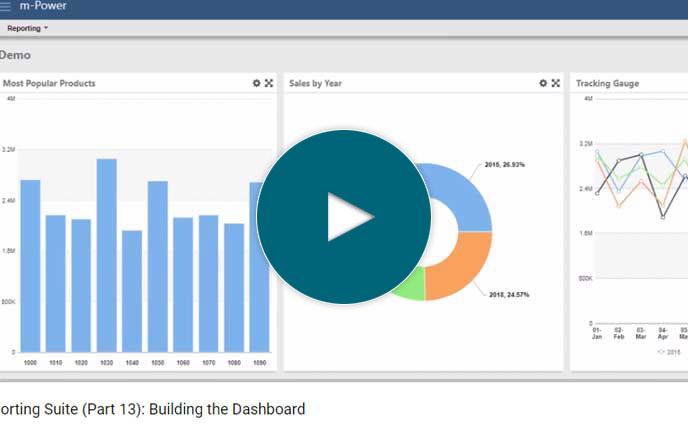 How to create a custom BI/Reporting suite